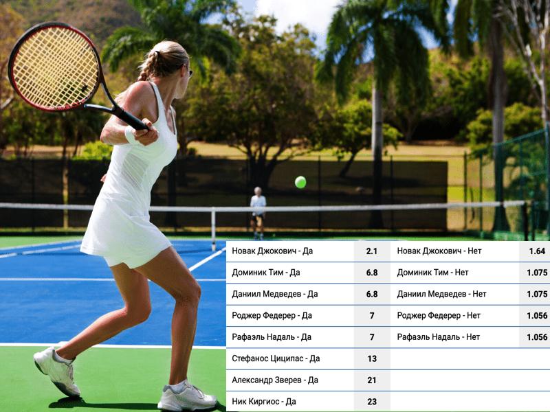 Стратегии на теннис