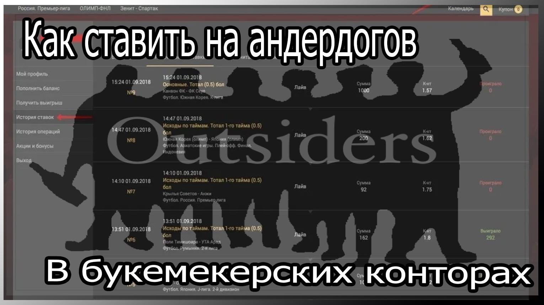 Ставки на аутсайдеров в букмекерской конторе