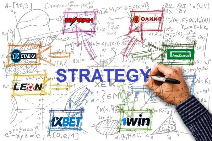 Выгодная стратегия долгосрочной ставки