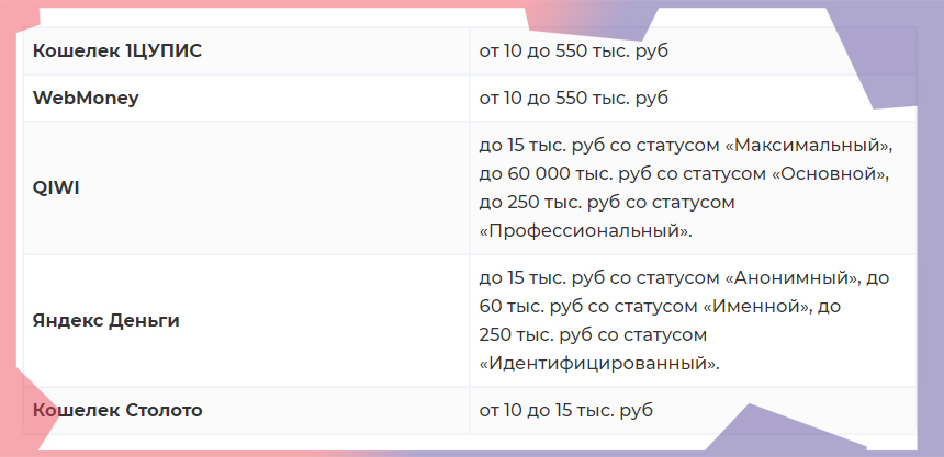Как пополнить счёт в БК 888.ру