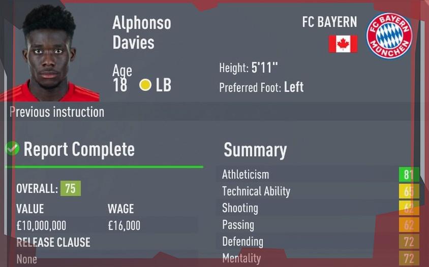 FIFA 20: лучшие молодые игроки в начале режима карьеры