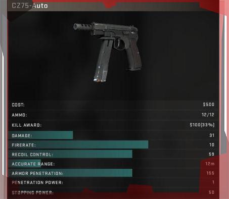 Лучший выбор пистолета в CS:GO