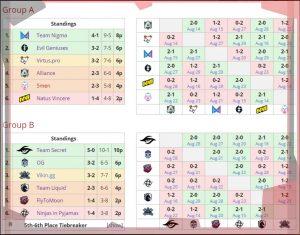 FlyToMoon победили NiP и остаются в Immortal дивизионе.