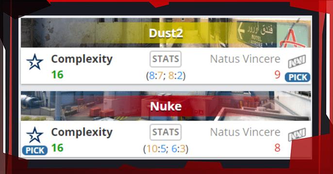 Navi проиграли CompLexity почти в сухую на ESL