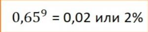 Видим, что коэффициент на Х с участием валенсийцев составляет 3,75. Если посмотреть коэффициенты на другие поединки, то увидим, что минимальный из них не ниже тройки. Если перевести проценты игр с ничейными исходами выбранных клубов, то реальные коэффициенты должны варьироваться в пределах 2,5-2,7. Для примера возьмем статистику Хетафе. У клуба 11 ничьих в 30 играх. Это 36%. Переводим в коэффициенты и получаем: 100/36 = 2,77. Поскольку букмекер предлагает коэффициент 3,05, то это валуй. Более того, у некоторых БК кэф еще выше. По такому же алгоритму оцениваются прибыльность других ставок на ничью. Для данной стратегии оптимально подходят матчи с участием середняков. Допускаются игры с участием клубов из верхней части турнирной таблицы, как, например, Валенсия. Точно исключаются поединки тотальных аутсайдеров и явных грандов. Возможность проигрыша банка Какая вероятность обнулить банк при использовании данной методики? Если выбирать команды, у которых 35% ничейных игр, то шансы слить банк после девяти проигрышных попыток таковы: