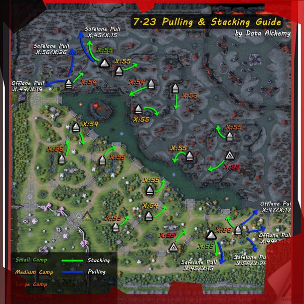 Всё о карте Дота 2