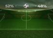 Как процент владения мячом влияет на футбольные ставки?
